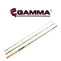 feeder-gamma1